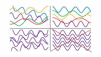 Некогерентность световых волн